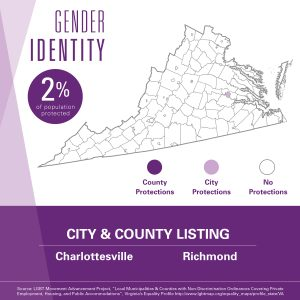 This map depicts the Virginia cities and counties where local laws prohibit employment discrimination on the basis of gender identity.