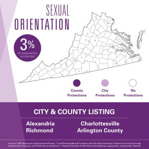 This map depicts the Virginia cities and counties where local laws prohibit employment discrimination on the basis of sexual orientation.